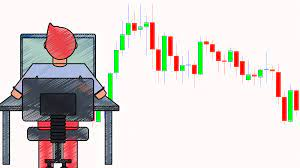 steps to prepare yourself to start trading forex