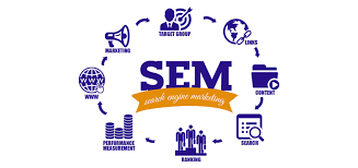 Check the difference between Search engine marketing and seo
